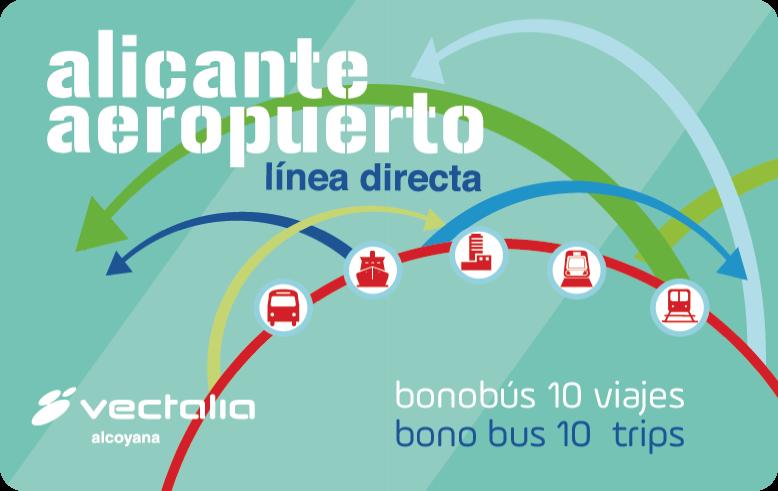 Alicante bono card